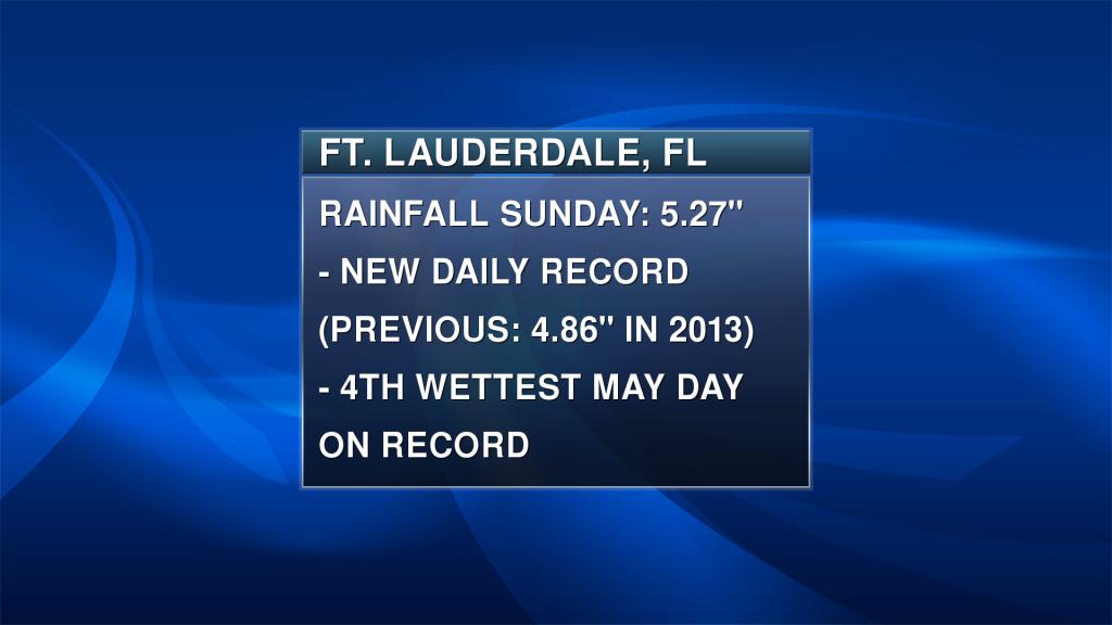 Ft. Lauderdale Record Rain
