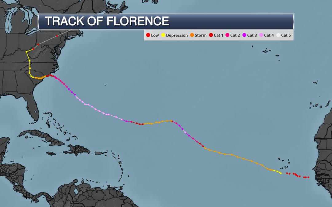 Hurricane Florence: How Did Praedictix Keep Clients Informed