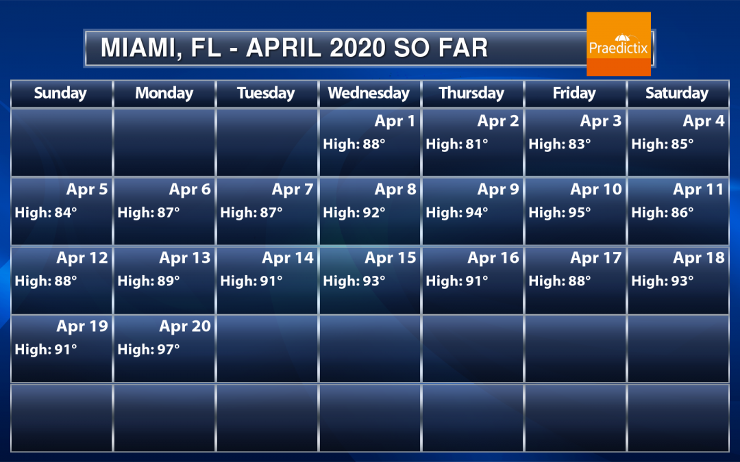 All-Time April Record Heat In Miami
