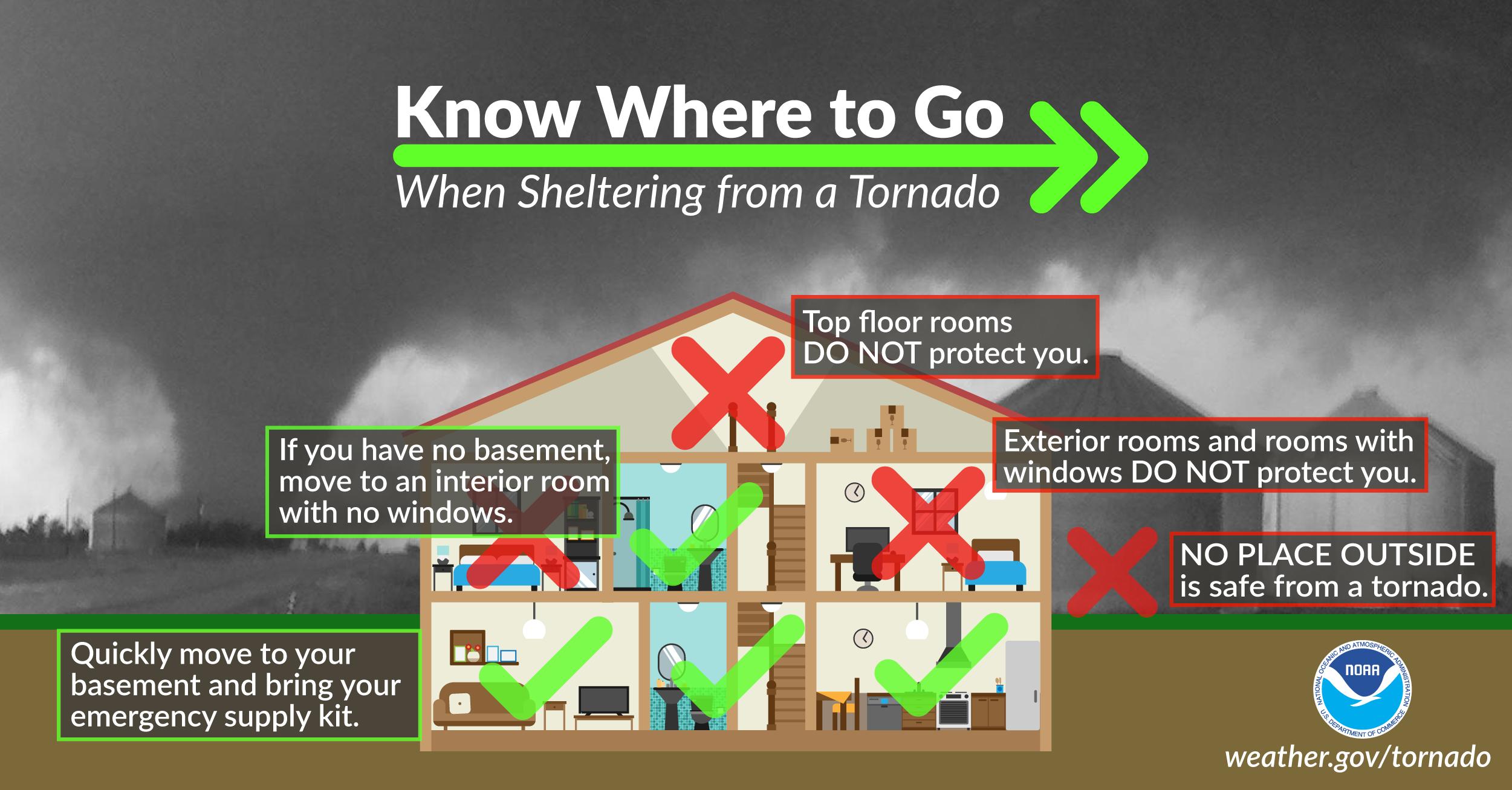 Tornado House Safety