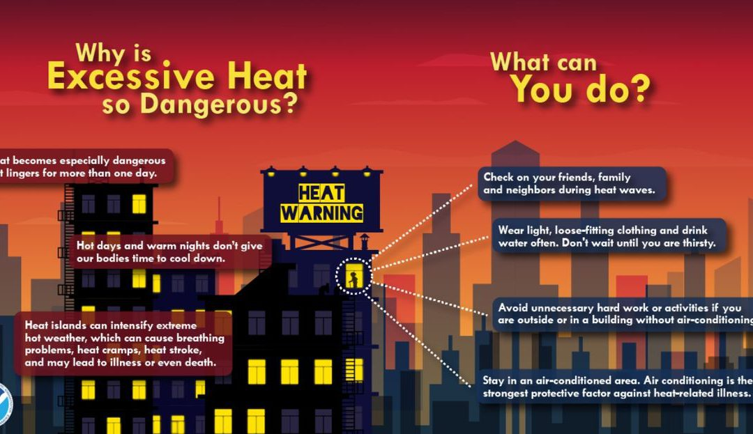 Expanding Heat – Expanding Drought – Tornado Alley Shifting South/East?